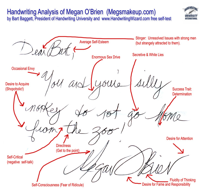 Handwriting Analysis Chart
